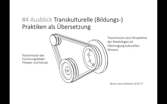 Skizze: Janna Wieland